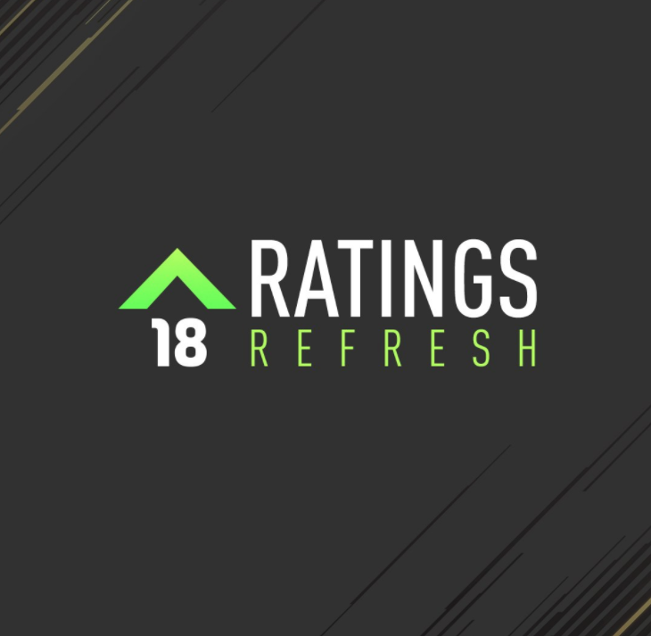 Player Ratings Refresh – Rest of the World